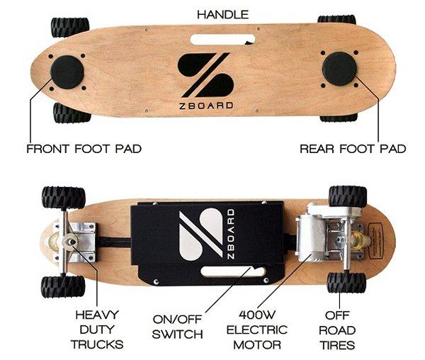 Zboard Motorized Skateboard Lean To Drive Technabob