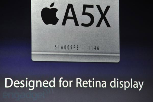 new ipad 3 a5x chip