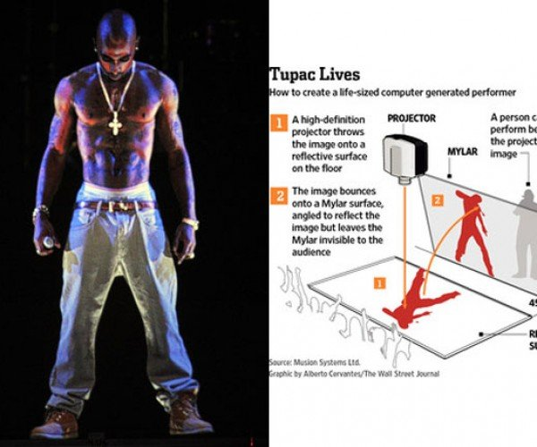 2Pac Hologram May Go on Tour