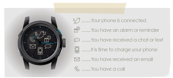 cookoo analog smartwatch smartphone connected