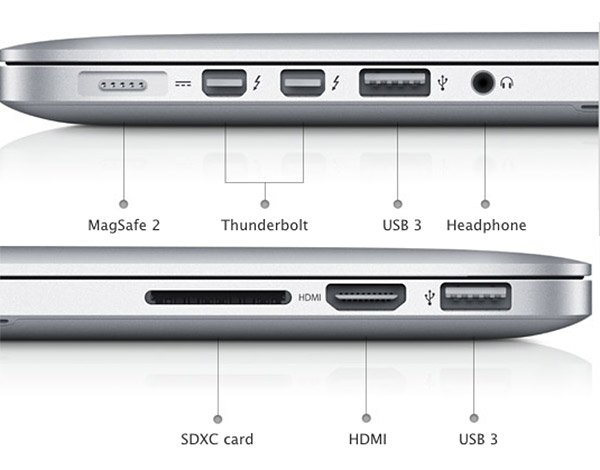 New Macbook Pro Price Release Date And Specs Revealed