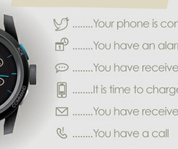 Cookoo Watch Reaches Funding Goal: Analog Smartwatches for All
