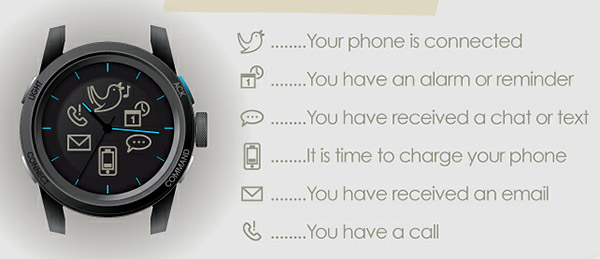 cookoo_smartwatch
