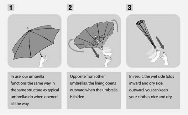 inverted umbrella 3