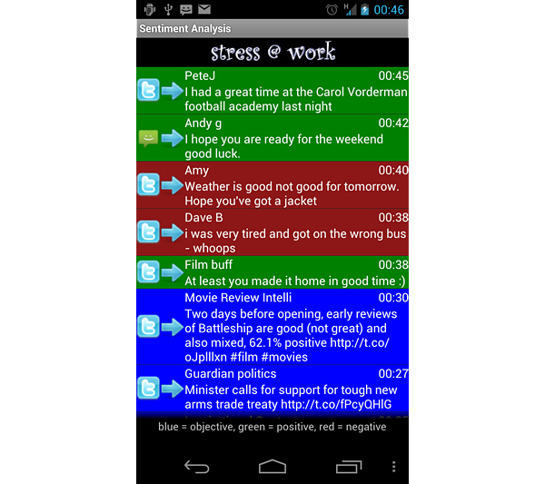 stress at work color coded message app