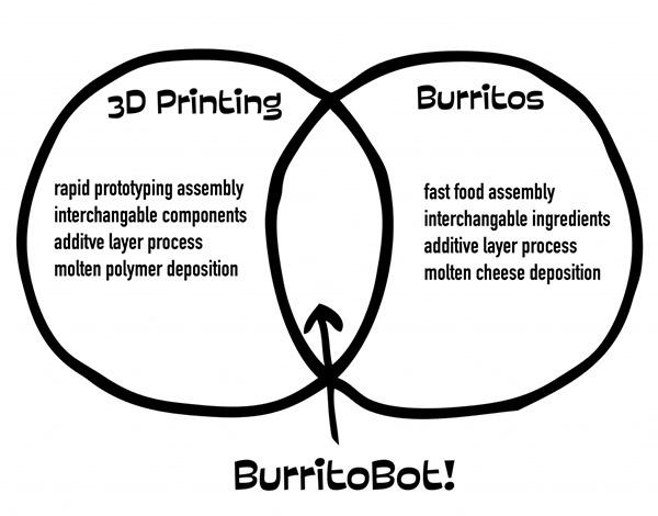 burritob0t_2