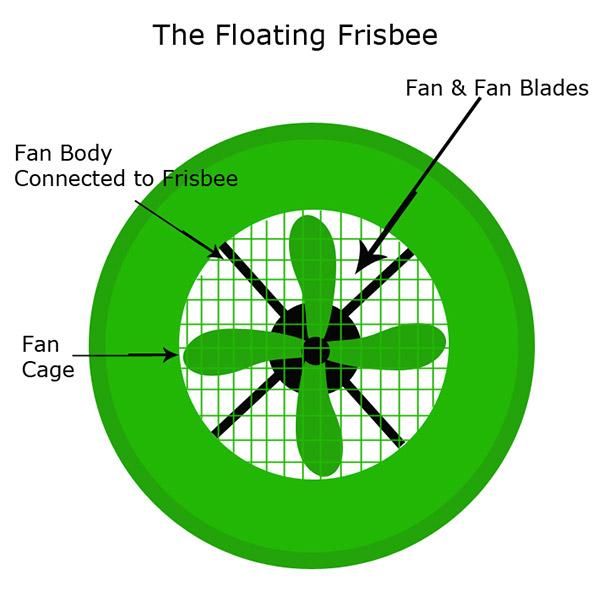 floating_frisbee