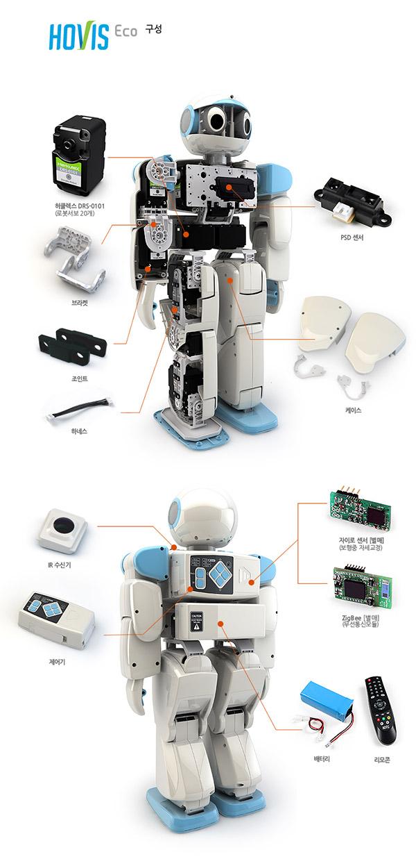 hovis_eco_robot_3