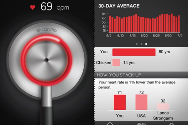 cardiio iphone app heart rate no wires light absorption