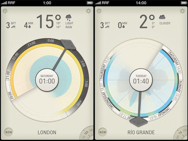 partly cloudy ios app iphone raureif weather infographic