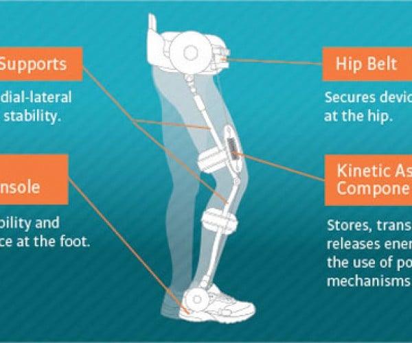 Kickstart Kinetic Orthosis Aims to Help Disabled Walk Again