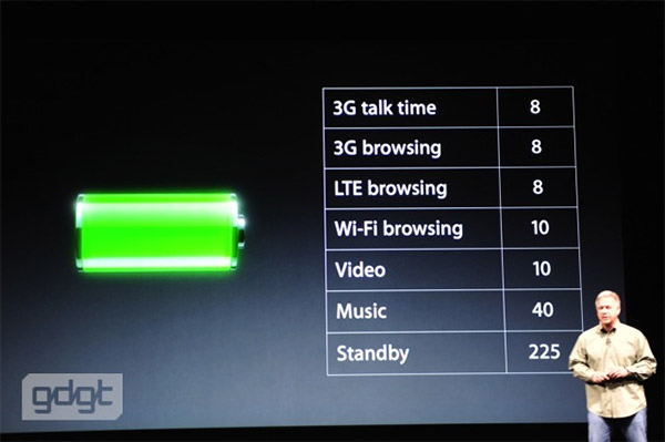 iphone_5_battery_life