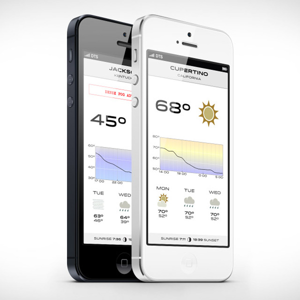 Check the weather iphone app claims hyper accurate for Application iphone temperature interieur