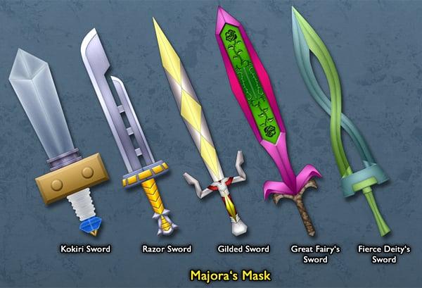 Evolution of Links Shield from The Legend of Zelda Series