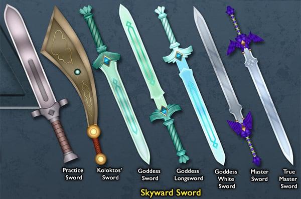 Legend of Zelda Link   s Swords Wallpaper  Take These  All of Them Blue Spirit Swords