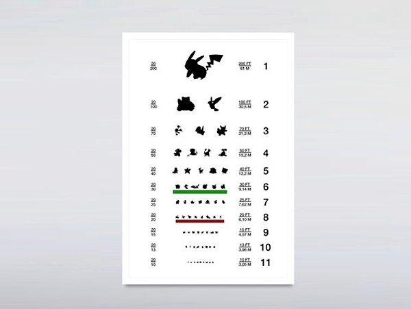 pokemon eye chart
