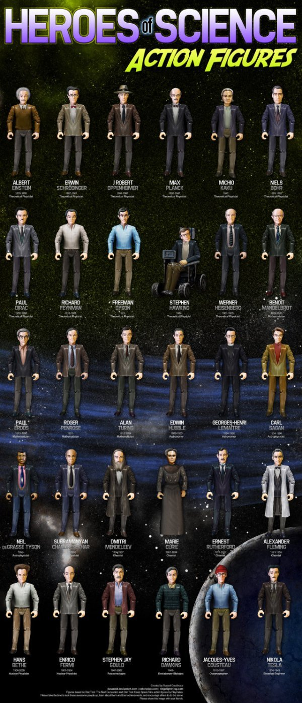 heroes of science figures1