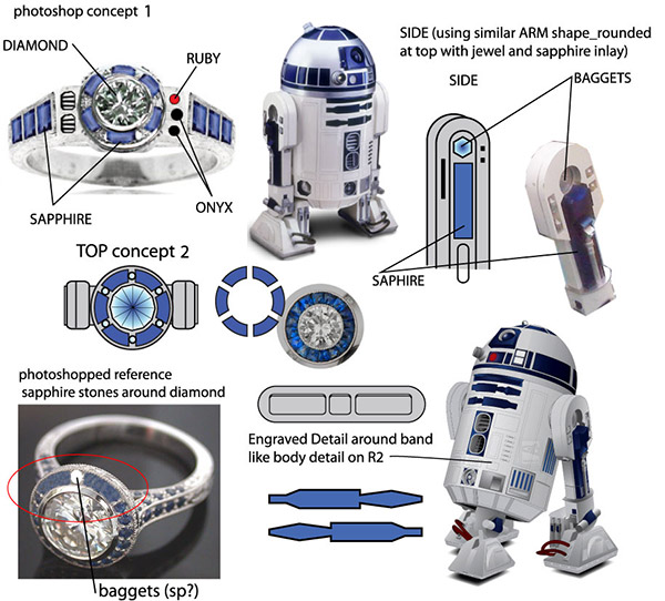 r2 d2 engagement ring 2