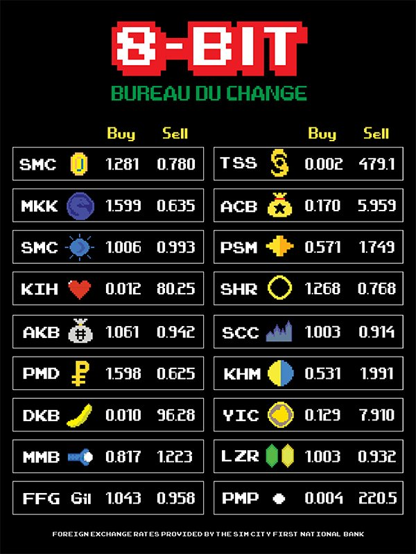 8 bit bureau du change video game currency poster by matt cowan