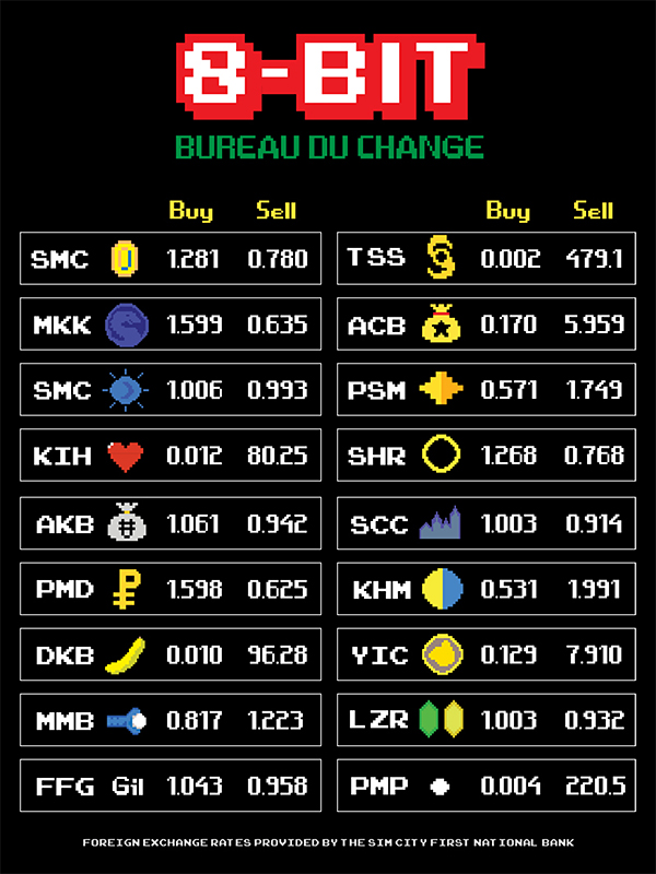 8-bit-bureau-du-change-video-game-currency-poster-by-matt-cowan
