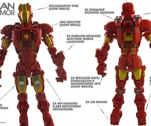 lego iron man mk vii concept by mike mccooey 8 300x250