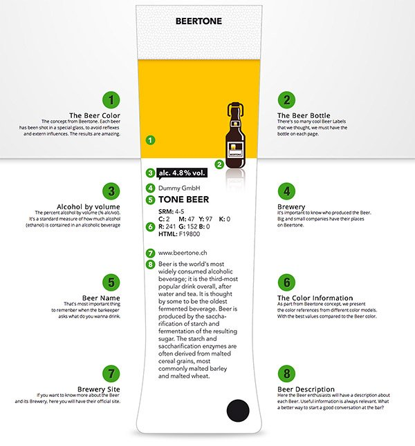 beertone color guide 2