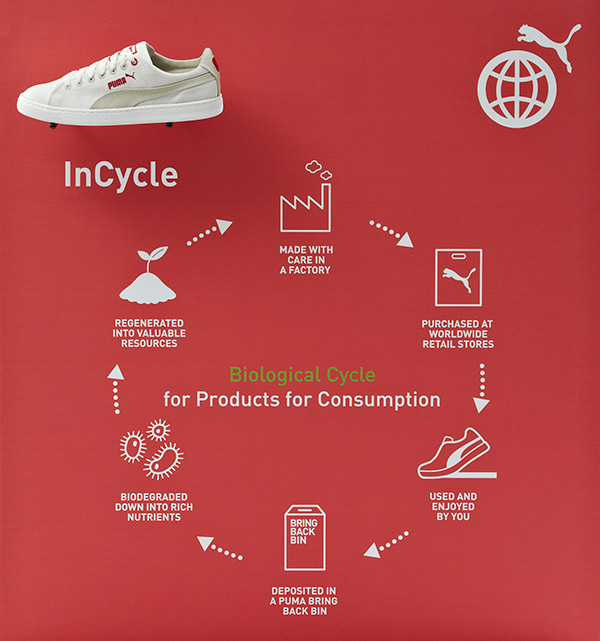 puma incycle process