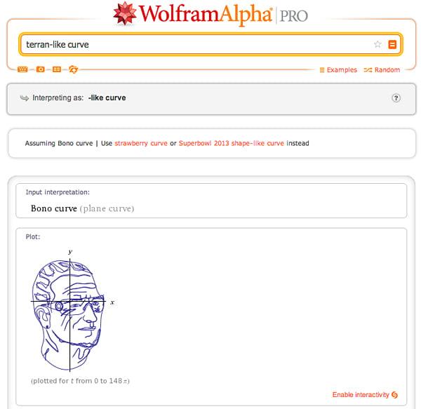 bono-curve-by-wolfram-alpha