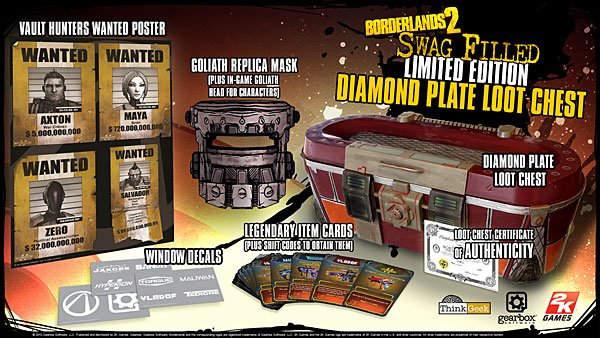 Borderlands 2 Diamond Plate Loot Chest Has Both Real and