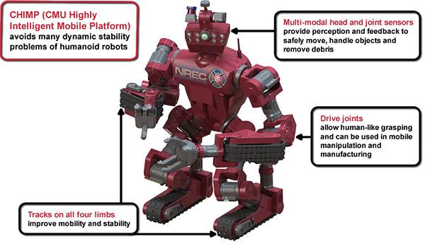 chimp_robot