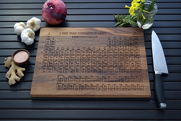 Periodic table cutting board adds an element of geekery in the the cutting board is available in maple white oak beech and walnut you can also customize the board and have your name and initials take the spot of the urtaz Image collections