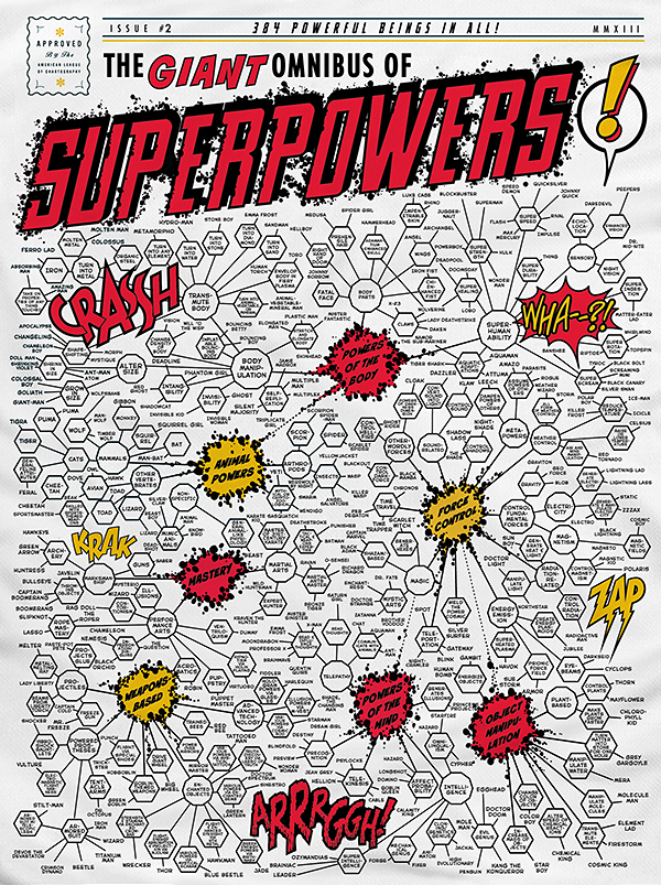 giant-omnibus-of-superpowers-t-shirt-pop-chart-lab-2