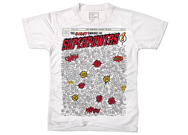 giant-omnibus-of-superpowers-t-shirt-pop-chart-lab