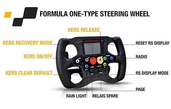 renault twizy f1 steering wheel