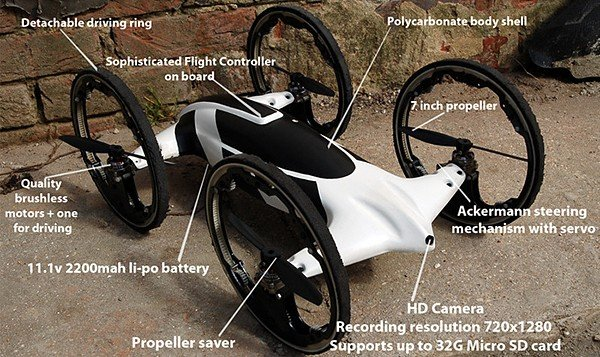 b-remote-controlled-car-quadcopter-by-don-vitenzo-2