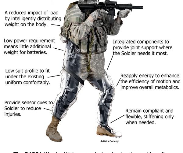 DARPA Warrior Web Suit: Exo-Endoskeleton