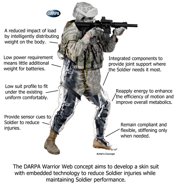 darpa-warrior-web-suit