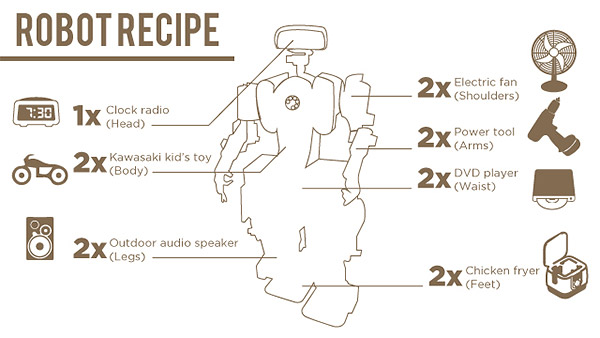 hex_robot_recipe