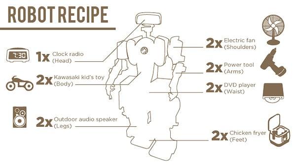 hex_robot_recipe