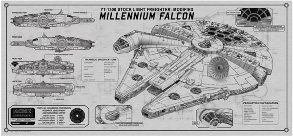 Aluminum Signs Commemorate Star Wars Ships