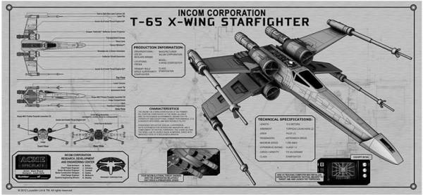 star wars techplate2