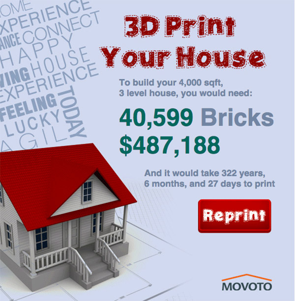 How much would it cost to 3d print your house technabob for Material cost to build a house calculator