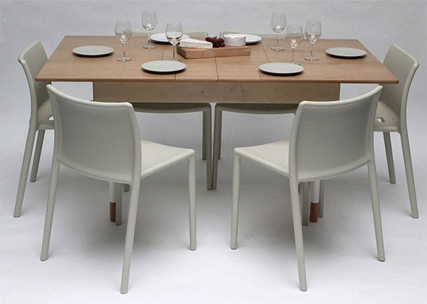 transforming_table_3