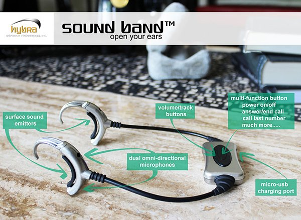 sound band wireless open ear headset 2