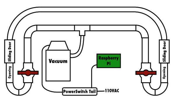 pneumatic tube diagram