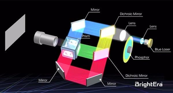 sony_3lcd_laser