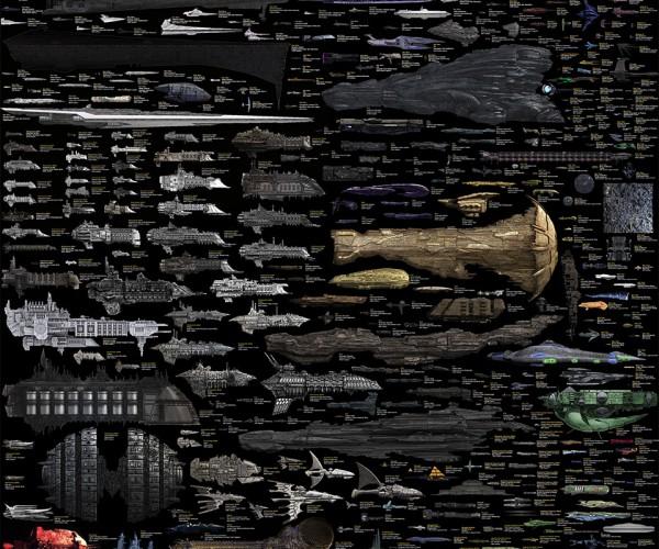 A Visual Comparison of Sci-Fi Spaceships