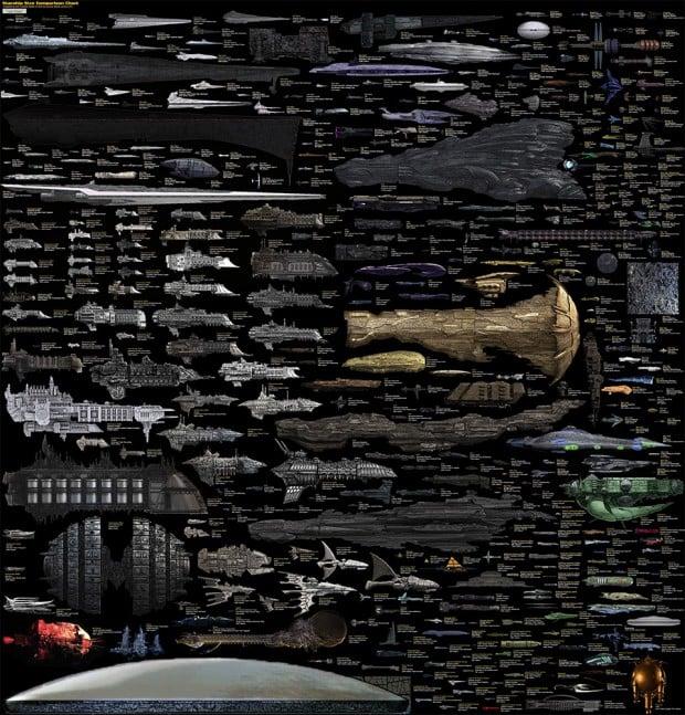 spaceship_chart_1