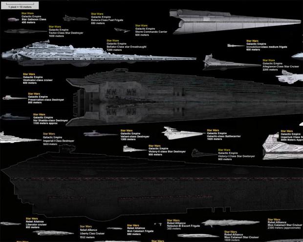 spaceship_chart_2