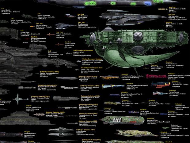 spaceship_chart_3